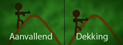 Gebruik de heuvel als muur in plaats als platform. Vergeef de kinderachtige teken stijl ;)Gebruik de heuvel als muur in plaats als platform. Vergeef de kinderachtige teken stijl ;)