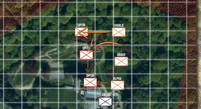 Planning bij the chambers